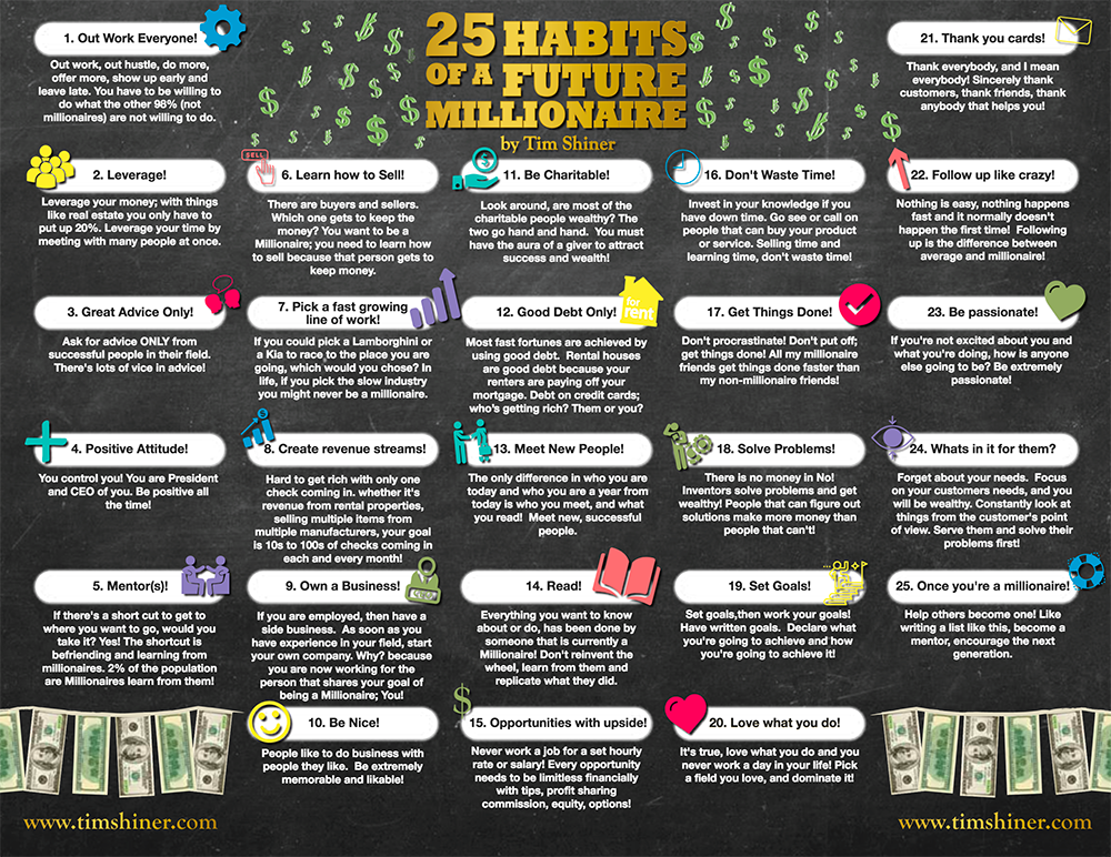 25 Habits of a Future Millionaire by Tim Shiner
